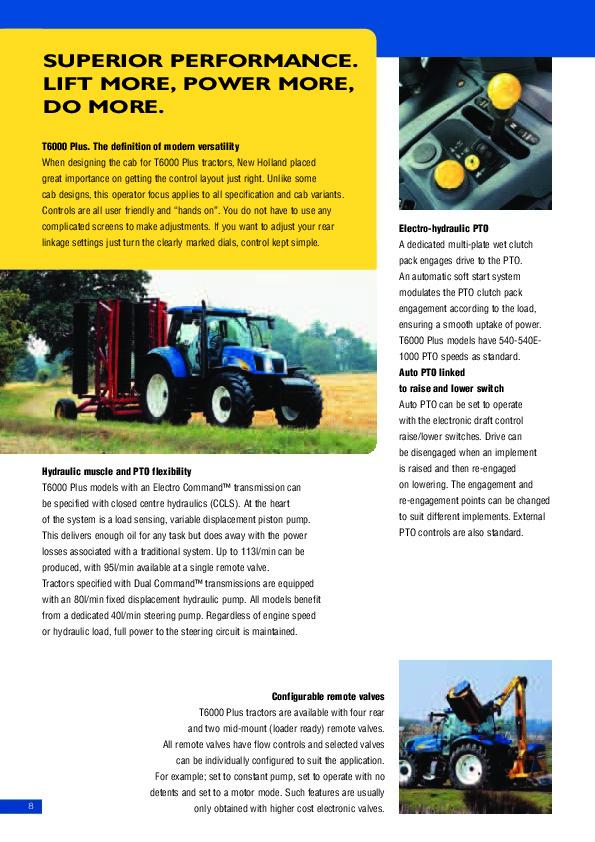 New Holland T6010 Plus T6020 T6030 T6050 T6070 Plus T6000 Tractors
