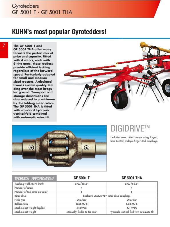 kuhn gyrotedders gf 5202 gf 7802 gf 13002 gf 17002 agricultural catalog rh agriculture filemanual com