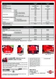 Kuhn POLYCROK Desensiladoras Distribuidoras Agricultural Catalog page 4